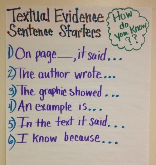 Textural Evidence Sentence Starters Anchor Chart