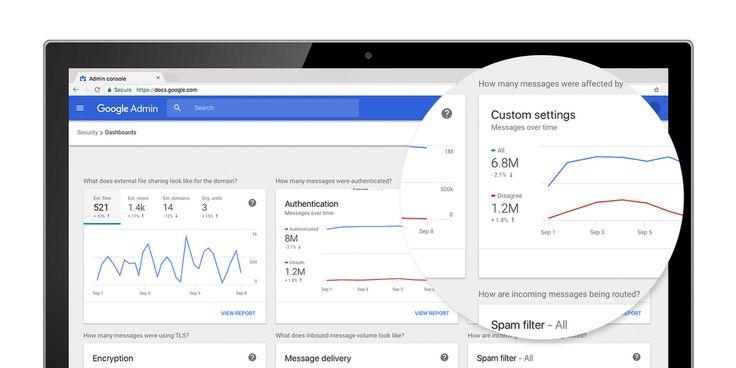 Google geeft meer inzicht in beveiliging van G Suite met dashboard - https://appworks.nl/2018/01/18/google-geeft-meer-inzicht-in-beveiliging-van-g-suite-met-dashboard/
