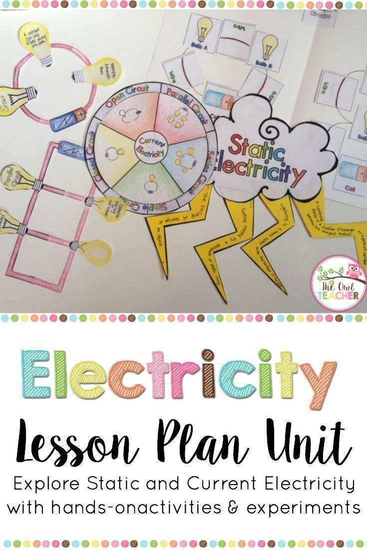 Engage Your Students With This Electricity Lesson Plan Unit It Is Packed Full Of Electricity Lessons Science Experiments Kids Elementary Science Electricity