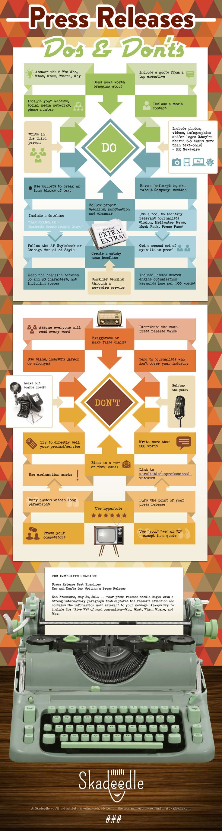 #INFOgraphic > Press Releases 101: You might not be a PR professional or a journalist, but saving this cheat sheet you can have some guidance in writing a decent press release so that you can effectively communicate an event or story.   > http://infographicsmania.com/press-releases-101/