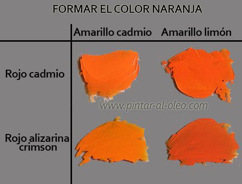 M s de 25 ideas incre bles sobre paletas de color naranja - Como conseguir color naranja ...