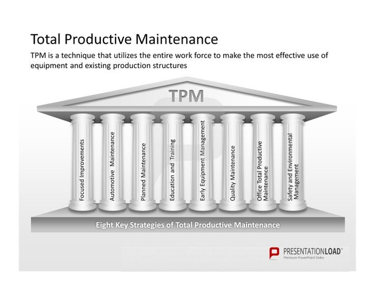 total productive maintenance Total productive maintenance ( tpm) is a systematic approach to understanding  the equipment's function, the equipment's relationship to product quality and the.