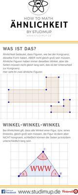 Mathe Spickzettel zum lernen und für den einfachen Überblick über die wichtig… – Ulrike Thamm