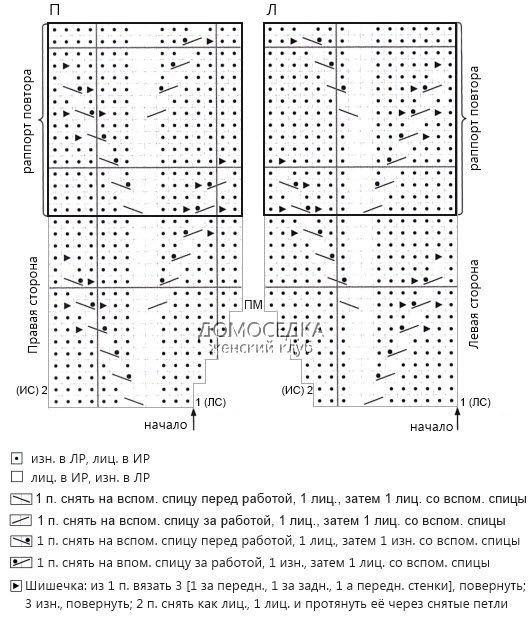 Кофта спицами схема