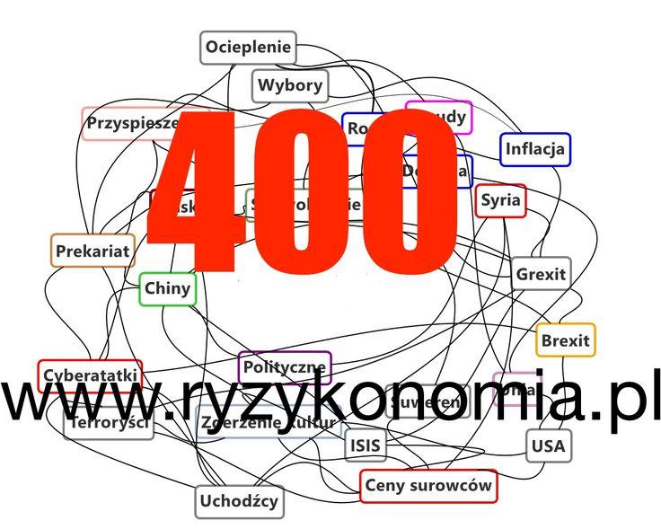 400 Ryzykonomii dla zarządzania ryzykiem liczba subskrybentów Newslettera z zarządzania ryzykiem regularnie rośnie i przekroczyła magiczną 4-tą setkę