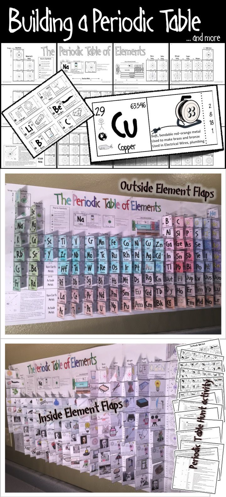 Best 25 periodic tabel ideas on pinterest periodic table exo building a periodic table and more gamestrikefo Gallery