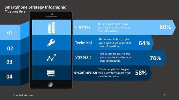 Smartphone Strategy PPT Infographic – Slide Ocean