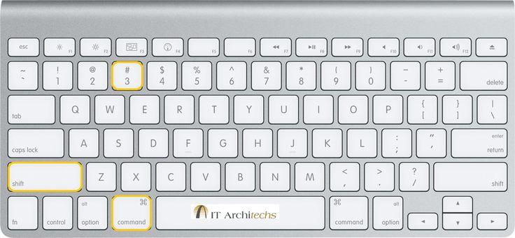 Mac Keyboard Tip: Need to take a screenshot of the entire screen, press Shift + Command + 3