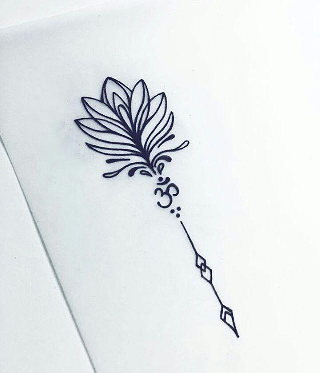 Tiny Tattoo Idea – I love this tattoo