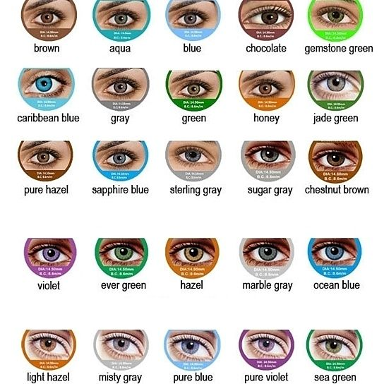 The 25  Best Eye Color Charts Ideas On Pinterest