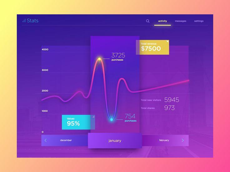 Tubik studio stats concept 2x