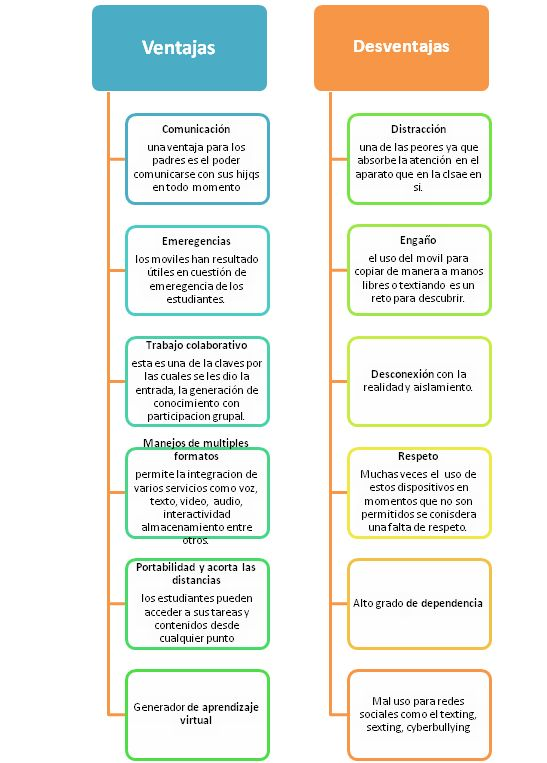 Directorio telefonico guatemala online dating 2