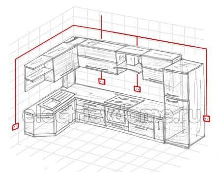 Картинки по запросу розетки на кухне как разместить их правильно