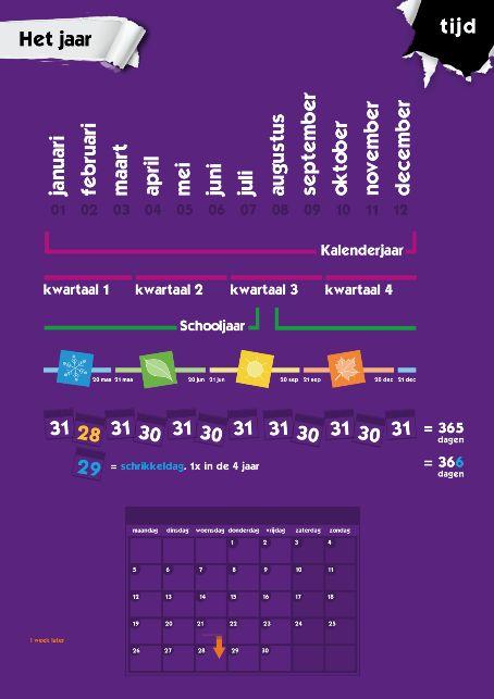 Poster Tijd, inclusief referentie-foto's! Mail naar duim@xiwel.nl om deze digitaal aan te vragen. (ook beschikbaar met lege referentievakjes zodat je met de klas de eigen