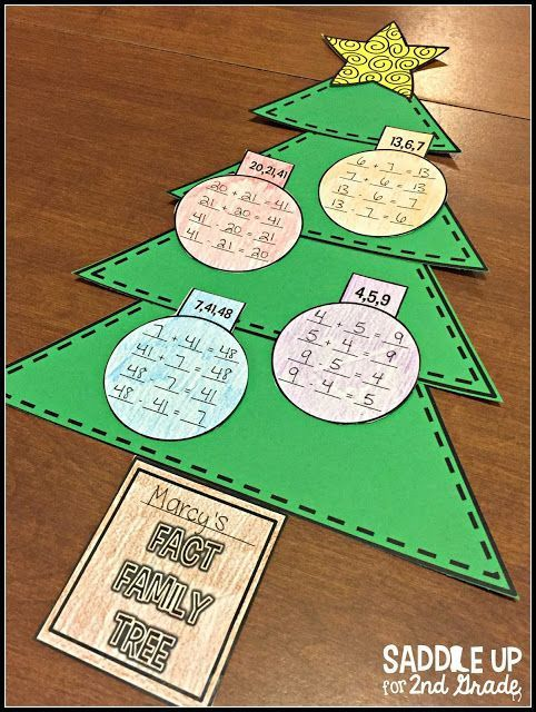 Fact Family Christmas Trees (Single and Double Digits)