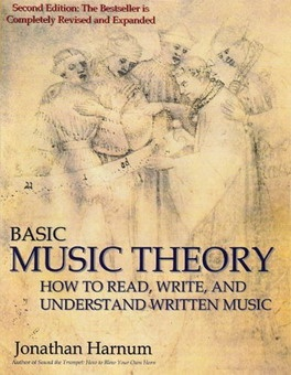 learning music theory guitar pdf