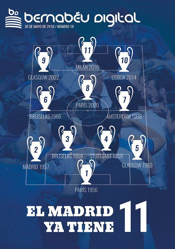 Bernabéu Digital (@bernabeudigital) | Twitter