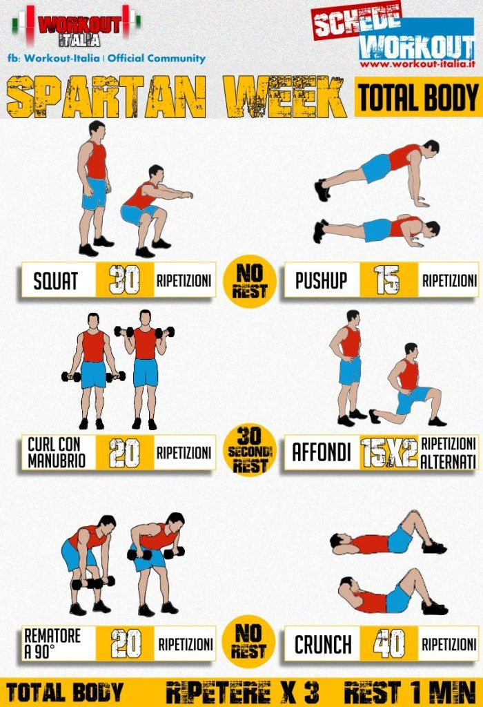https://www.workout-italia.it/spartan-week-una-settimana-per-dimagrire-e-tonificare/4/