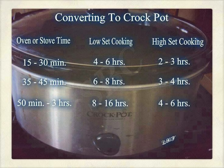93 best Cooking Tips images on Pinterest Drink, Kitchen stuff and - Time Conversion Chart