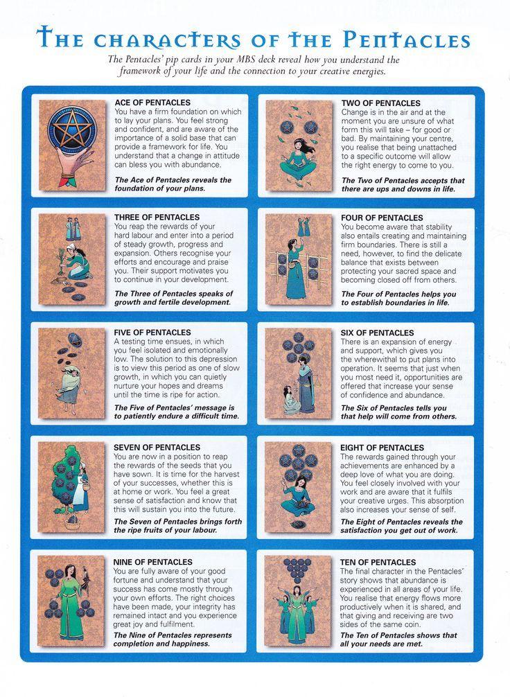 Best 25+ Tarot Card Meanings Ideas On Pinterest