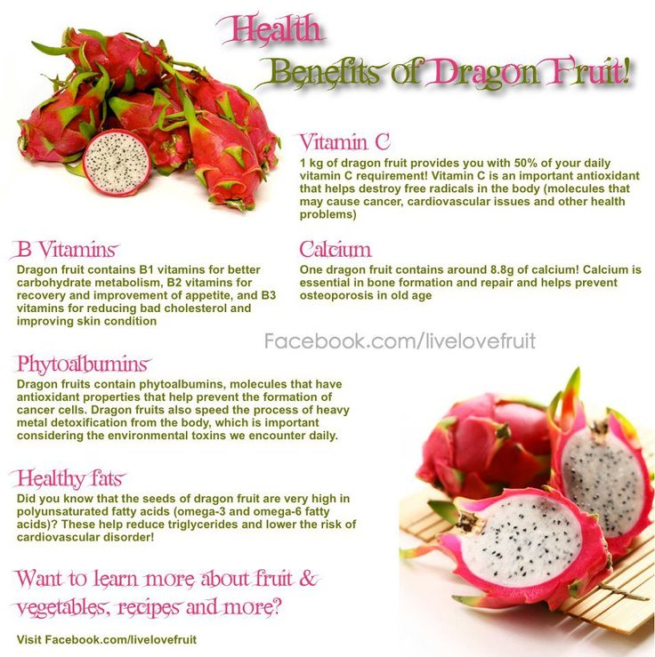 Dragon Fruit enlarge to read about the benitfits.