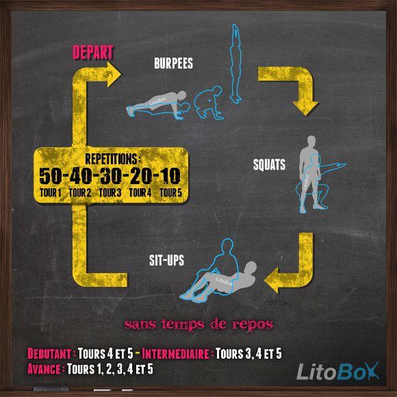 Entraînement CrossFit sans matériel du 07/02 : burpees, squats et abdos (sit-up) http://www.litobox.com/wod-07-02-2014