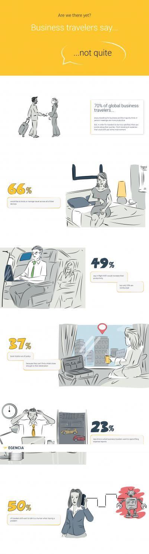 ¿Qué quieren los viajeros de negocios?