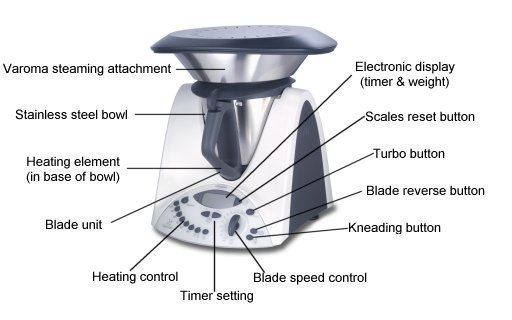 Thermomix Hints and Tips | Simone's Thermomix Essentials