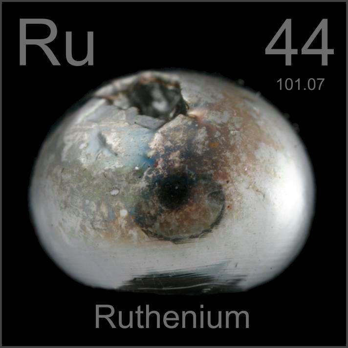 Rutenio Elemento quimico - 44 Ru