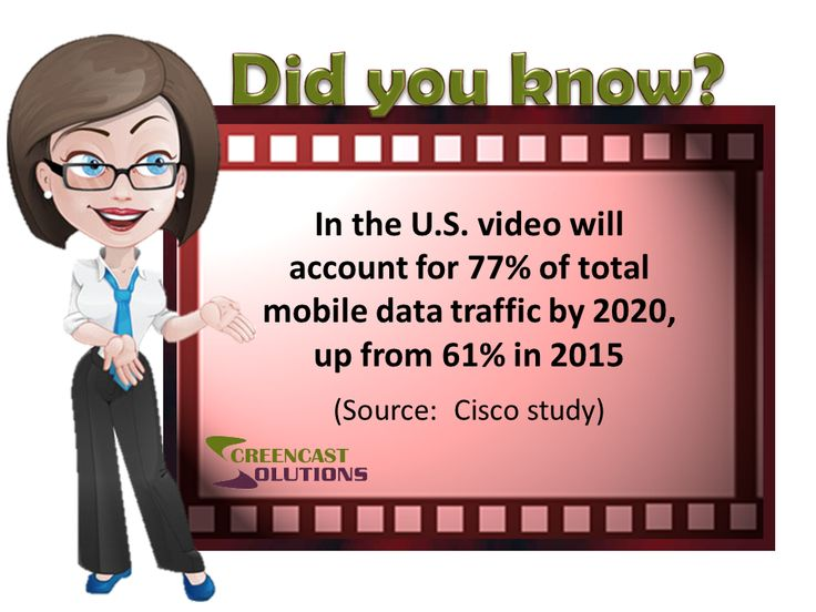 In the U.S. video will account for 77% of total mobile data traffic by 2020, up from 61% in 2015 (Cisco study)