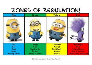 Bumper Minion themed zones of regulation pack!Helps to teach children self-regulation and emotional awareness skills using their favourite characters from the hit film!Pack includes:- A4 poster with all four zones- A4 poster of blue zone- A4 poster of green zone- A4 poster of yellow zone- A4 poster of red zone- A4 'My tools' with four zones.