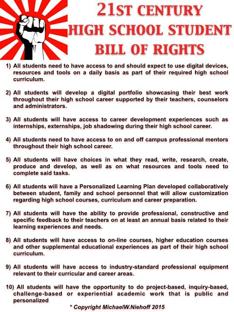 Bill of rights lesson plans for high school