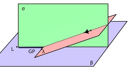 Instrument landing system - Wikipedia