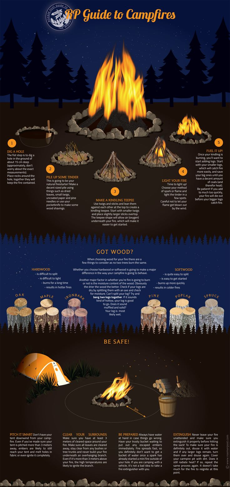 Learn how to make a campfire and which woods you might want to use! There's s'more than one way to build a fire!
