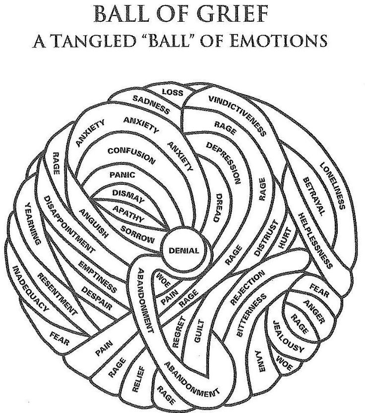 grief ball - Google Search