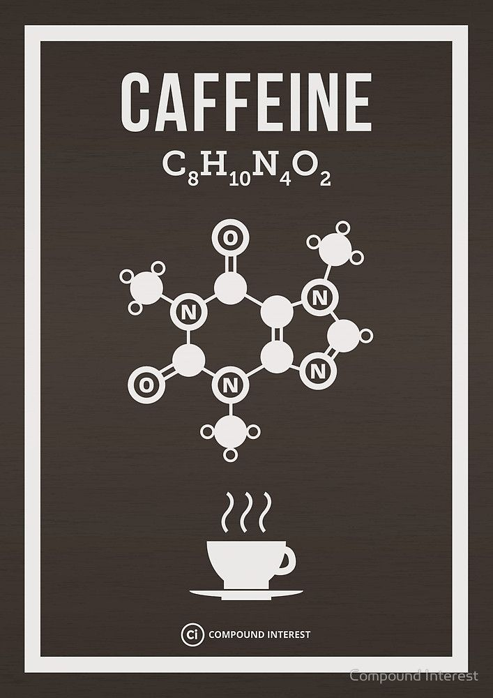 Caffeine von Compound Interest