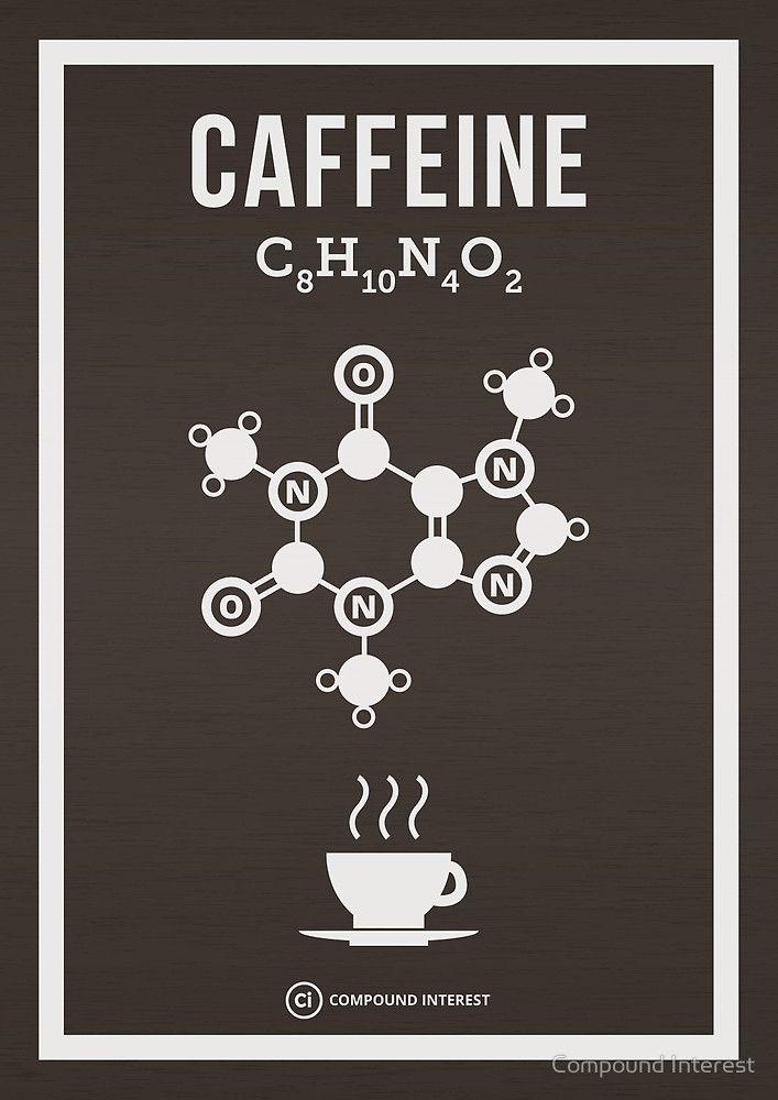 Caffeine by Compound Interest