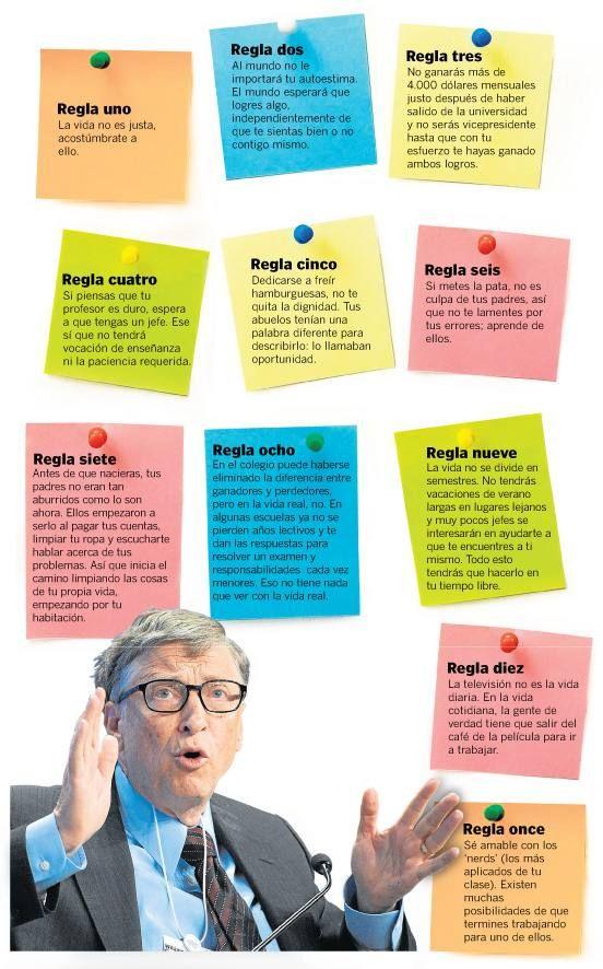 El Blog que te hará pensar: Las 11 reglas de Bill Gates para los jóvenes del siglo XXI