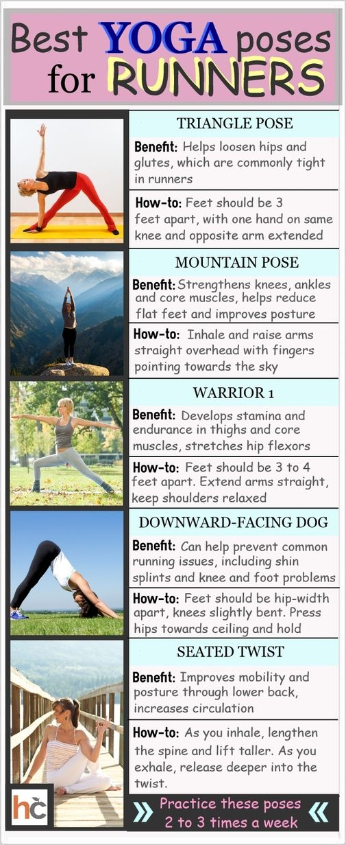 Are you a runner? try incorporating these #yoga poses into your routine in order to prevent and alleviate pain in the legs, knees and back.  Read more here: http://www.healthcentral.com/diet-exercise/c/255251/168354/yoga-poses-runners?ap=2012