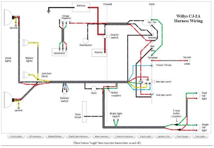 17+ Electrical Wiring Diagram For 1962 Jeep M38A1 - Wiring Diagram -  Wiringg.net in 2020 | Electrical wiring diagram, Willys, Willys jeepPinterest