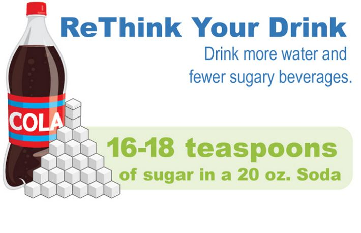 Soda Calorie Chart Drinks And Energy Are Loaded With Sugar Empty Calories Beverages Fluid Hydration Pinterest
