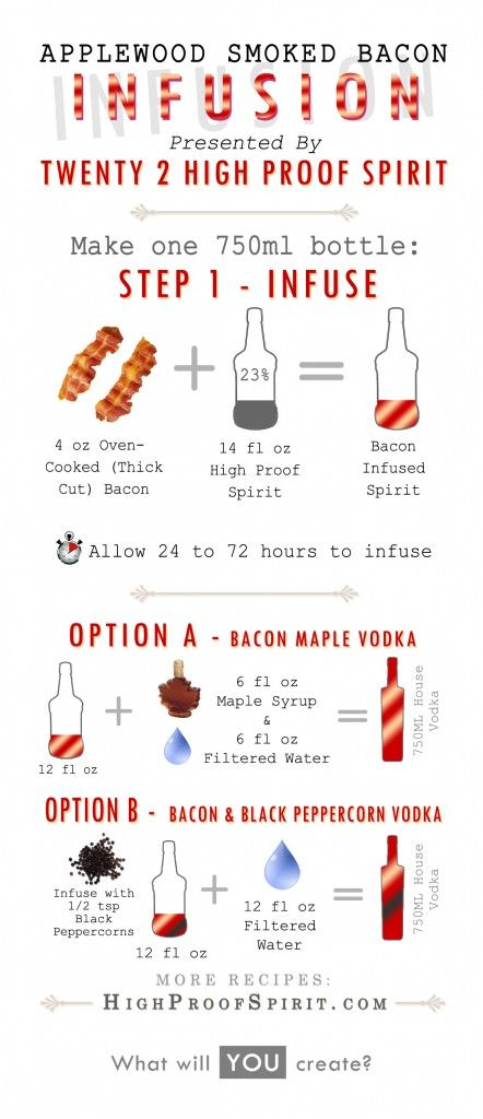Applewood Smoked Bacon Infused Vodka recipe made using Twenty2 High Proof Spirit