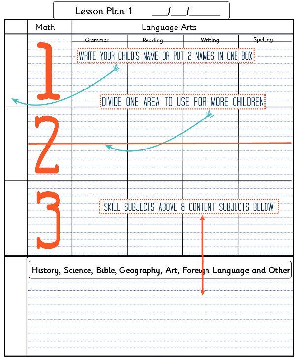curriculum planner template - Onwebioinnovate - curriculum planning template