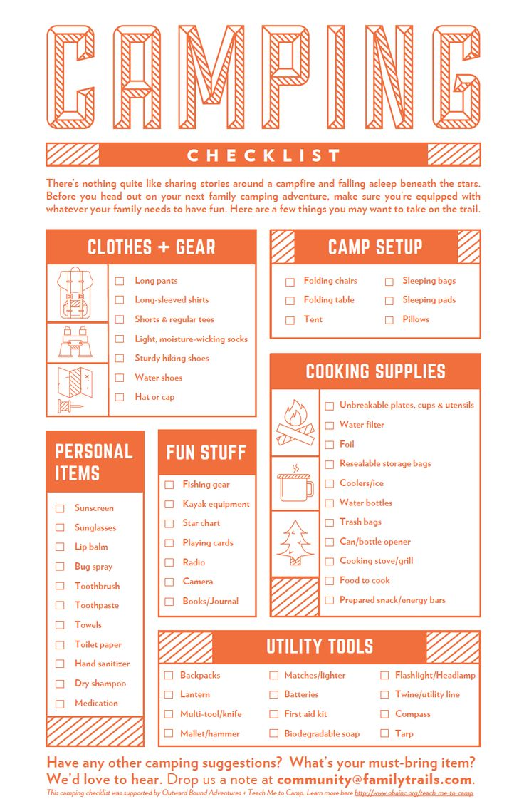 279 Best Camping Checklists Images On Pinterest Camping