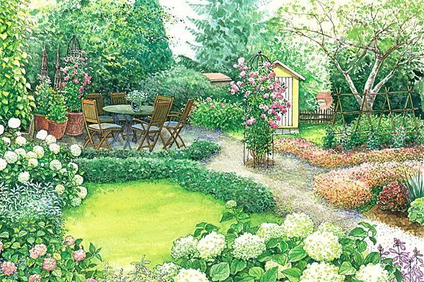 Bauerngarten auf kleiner Fläche