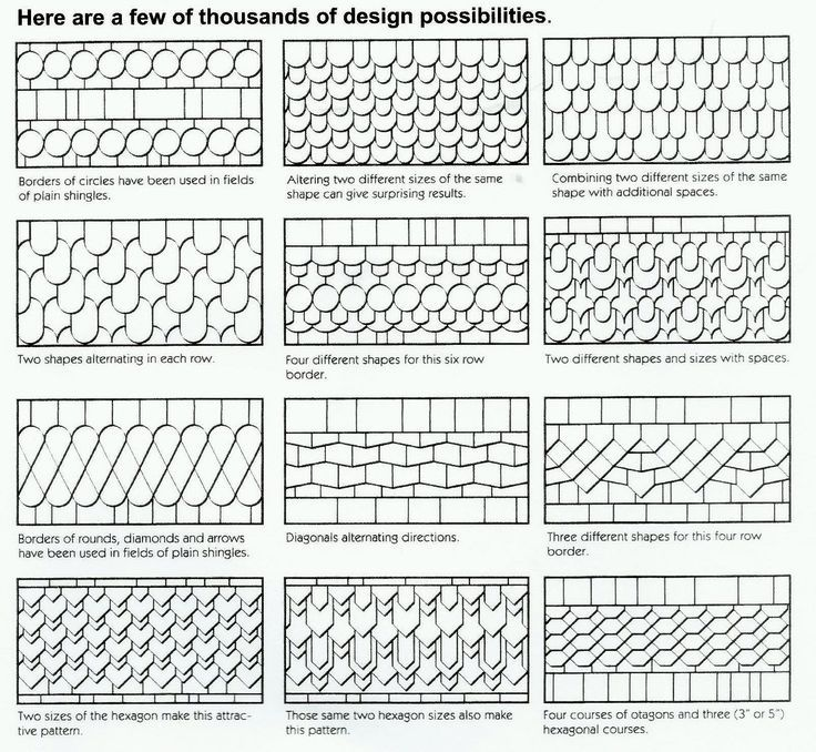 Best Pin By Tasker Smith On Decorative Shingles With Images 400 x 300