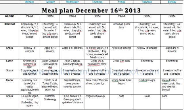 Week 1 P90X3 Women's Progress Update and Meal Plan - an example of a p90x3 meal plan