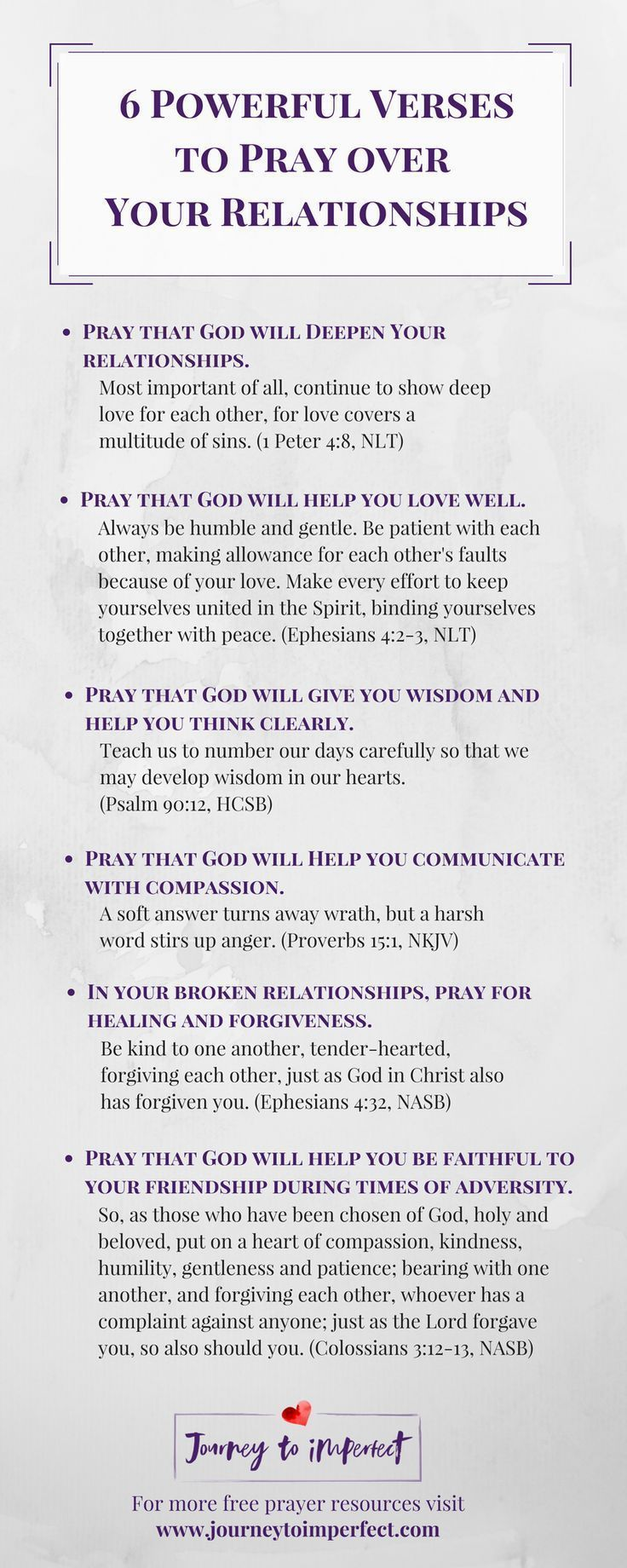 Prayer changes things, especially when it comes to relationships! Pray these powerful verses for lasting impact, healing, and renewal from a God who cares!