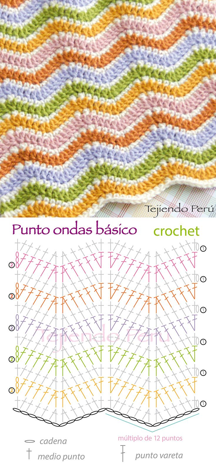 Crochet: diagrama del punto ondas básico! Más