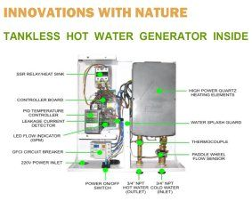 61 best tankless water heaters images on pinterest water heaters Super Green Tankless Wiring Diagram super green tankless technologies services nanotech far infrared tankless water heaters Basic Electrical Wiring Diagrams